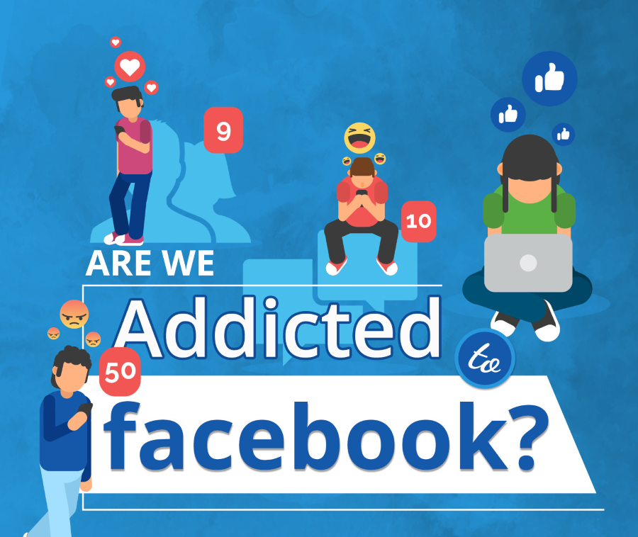 Facebook Addiction Featured Image